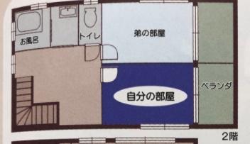 森本慎太郎の自宅
