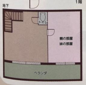 森本慎太郎の実家地下